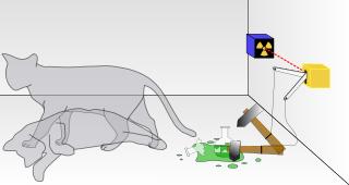 320px-Schrodingers_cat_svg